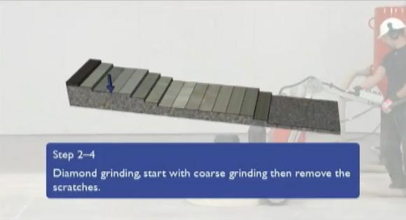 Технология шлифовки и полировки бетона Hiperfloor компании Husqvarna