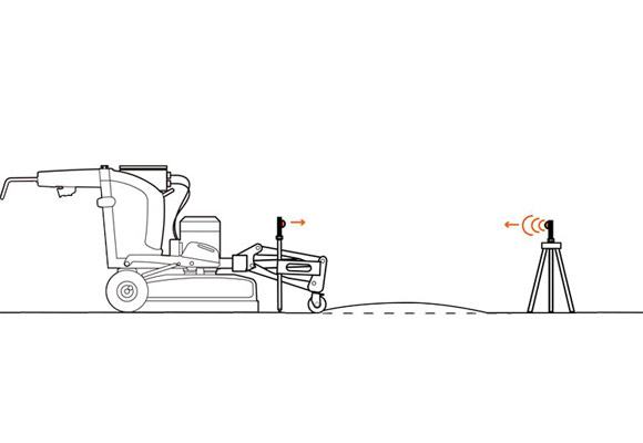 HTC Automatic Levelling Laser System